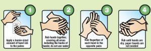Proper Hand Washing 3