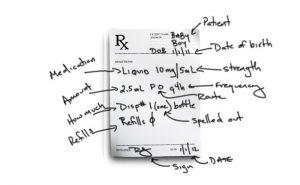 Reading Prescriptions 2